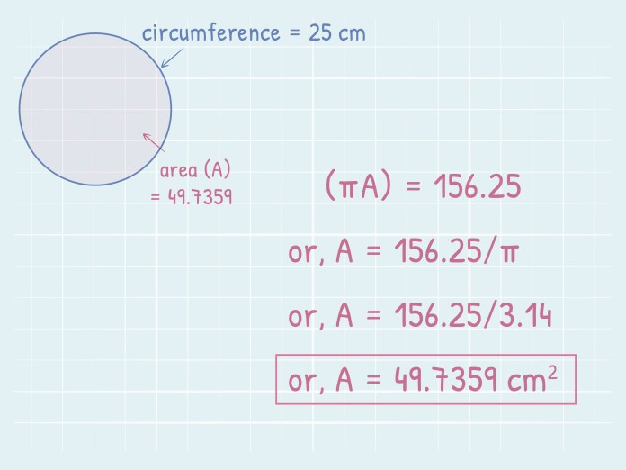 How To Find The Area Of A Circle Using Its Circumference 12 Steps