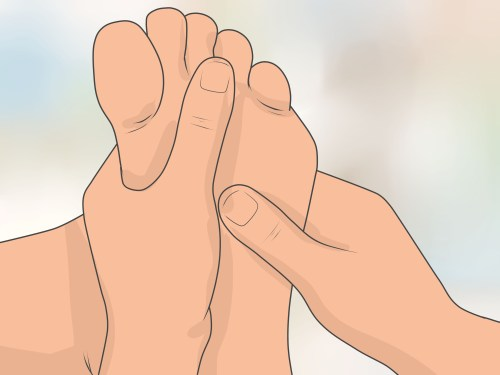 small resolution of how to read a foot reflexology chart