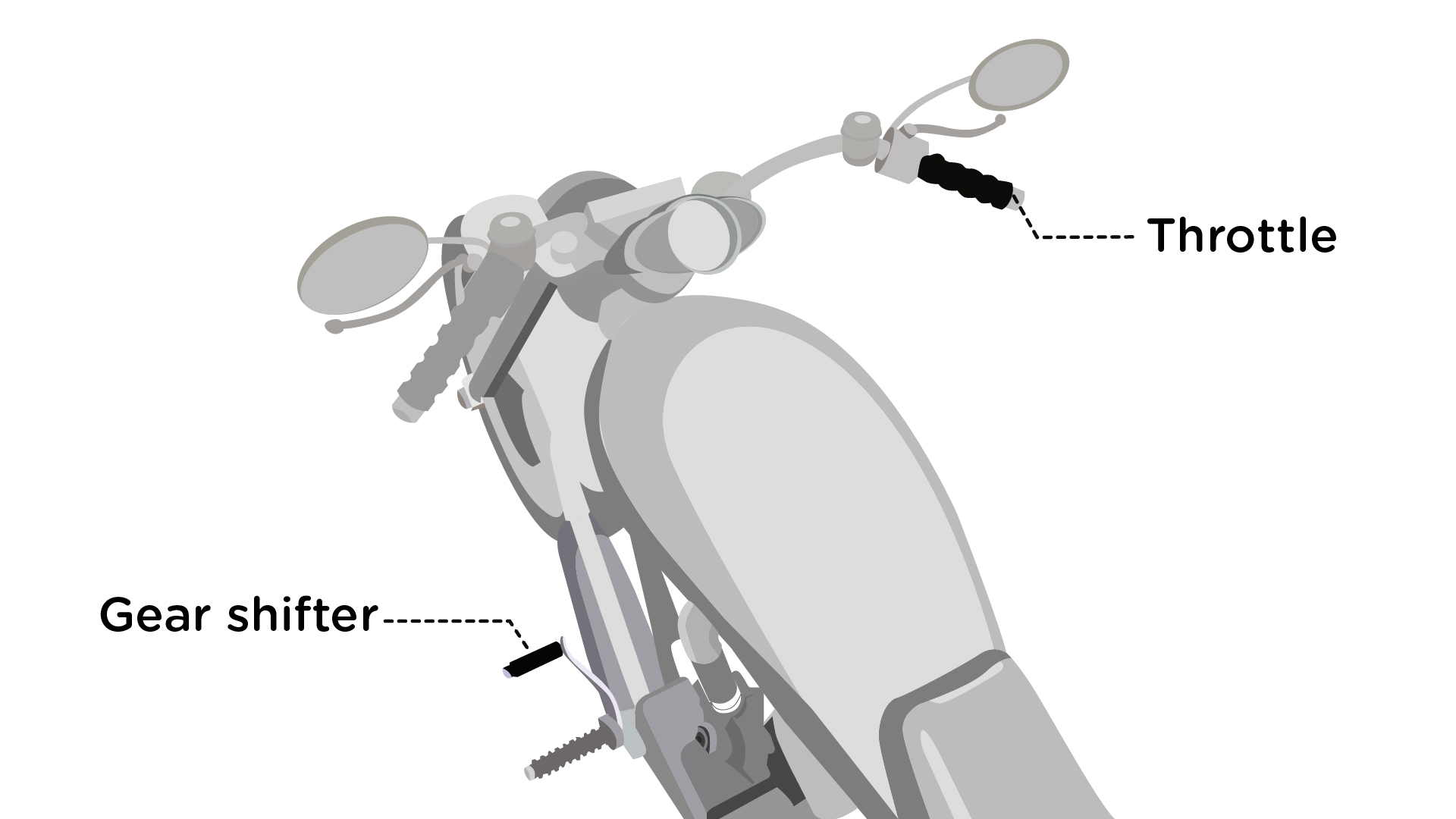 hight resolution of how to shift gears on a motorcycle