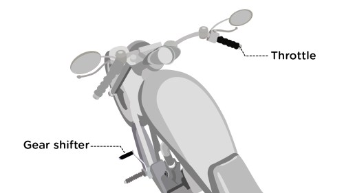 small resolution of how to shift gears on a motorcycle