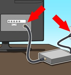 how to install a 4 way splitter for cable tv 13 steps coax cable tv wiring diagram cable tv splitter wiring diagram [ 3200 x 2400 Pixel ]