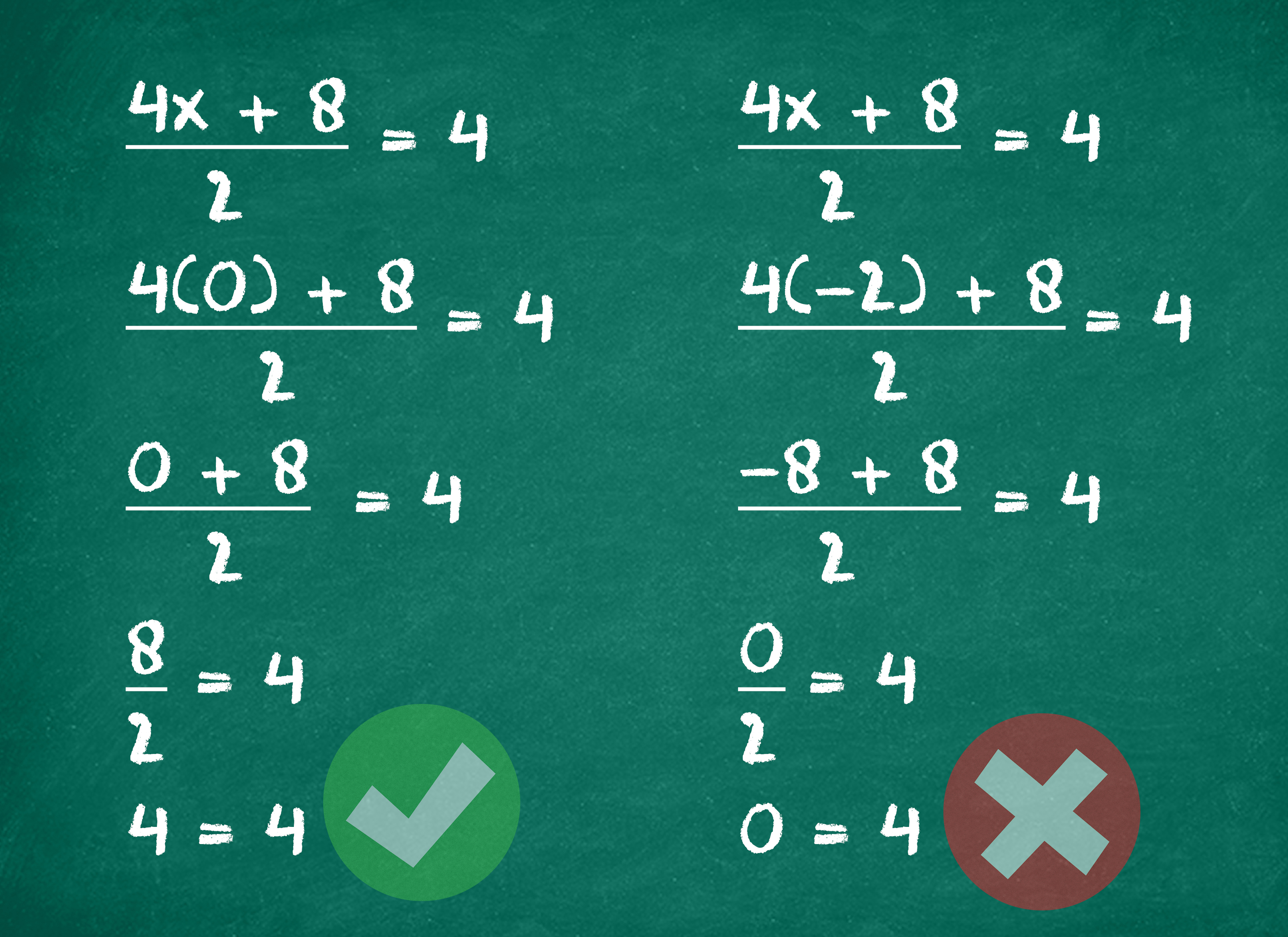 4 Ways To Use Distributive Property To Solve An Equation