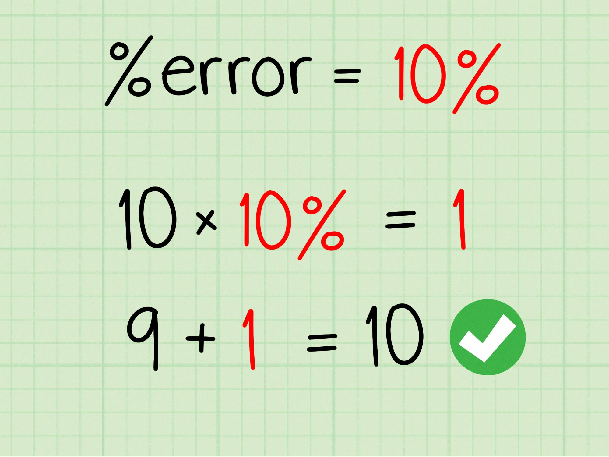 hight resolution of How to Calculate Percentage Error: 7 Steps (with Pictures)