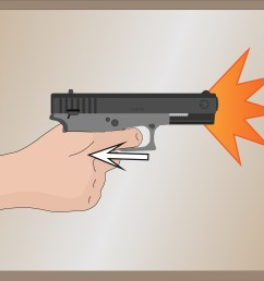 handgun safety diagram [ 2804 x 2104 Pixel ]