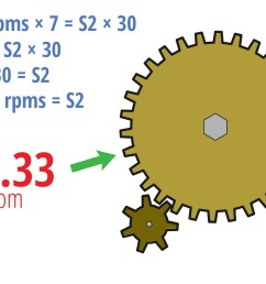 4 easy ways to determine gear ratio with pictures gear train ratio diagram [ 3200 x 2400 Pixel ]