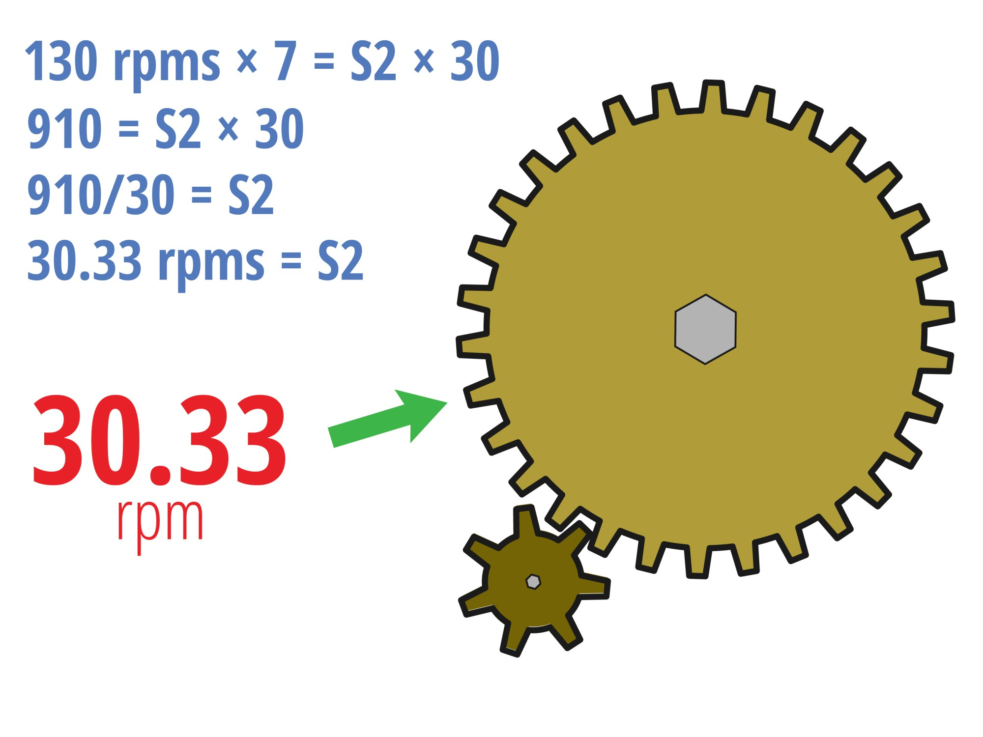 hight resolution of how to determine gear ratio