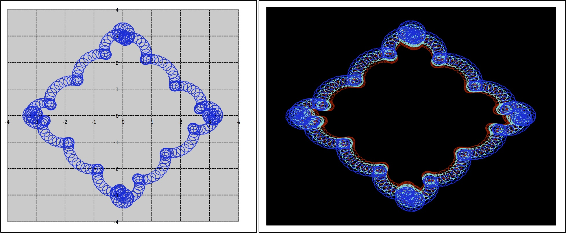 How To Create A Squiggly Frame Pattern In Microsoft Excel