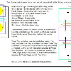 Wiring Diagram Junction Box Light 1964 Chevy Impala How To Install A Fixture 10 Steps Wikihow