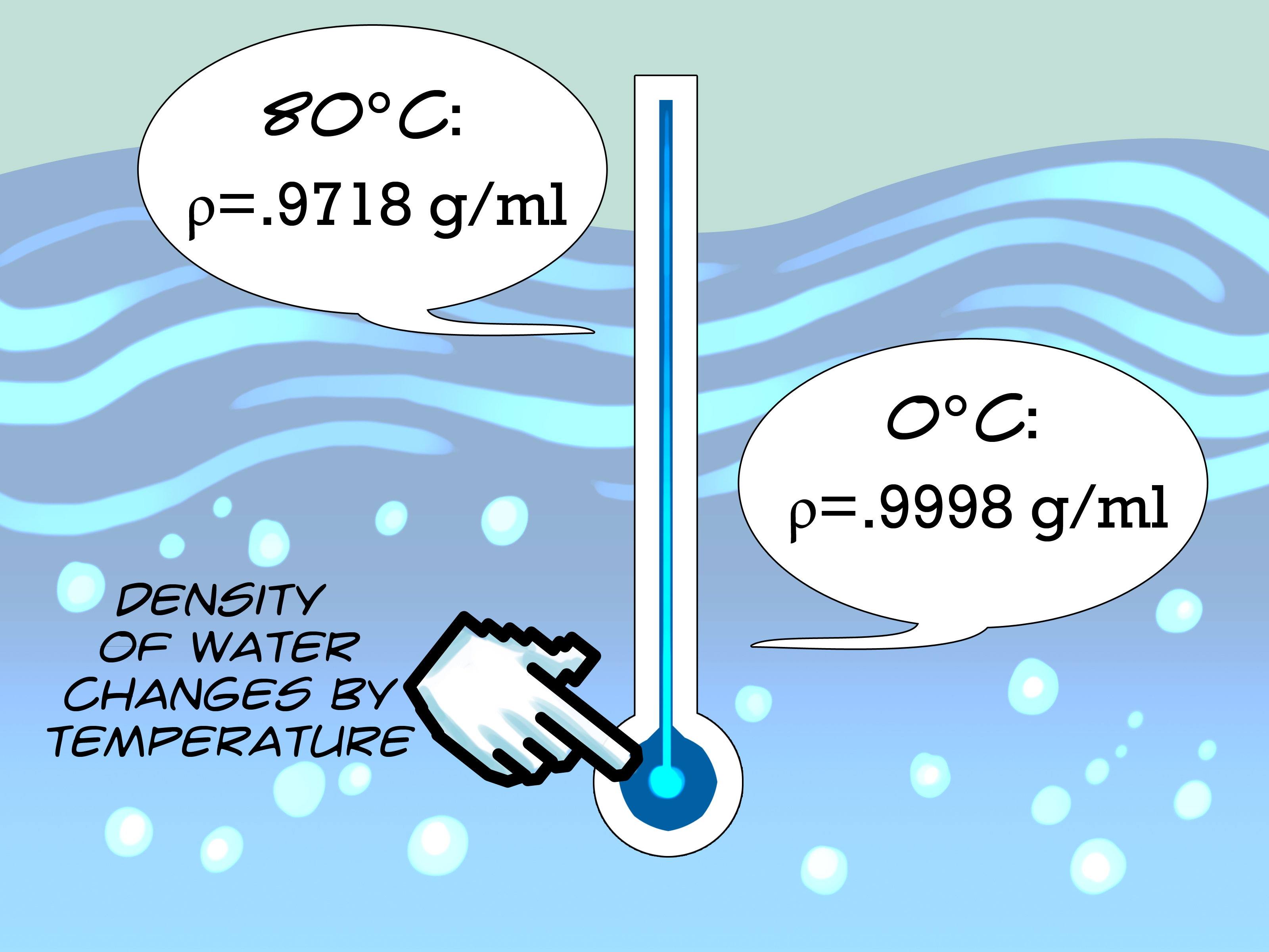 How To Find The Density Of Water 10 Steps With Pictures