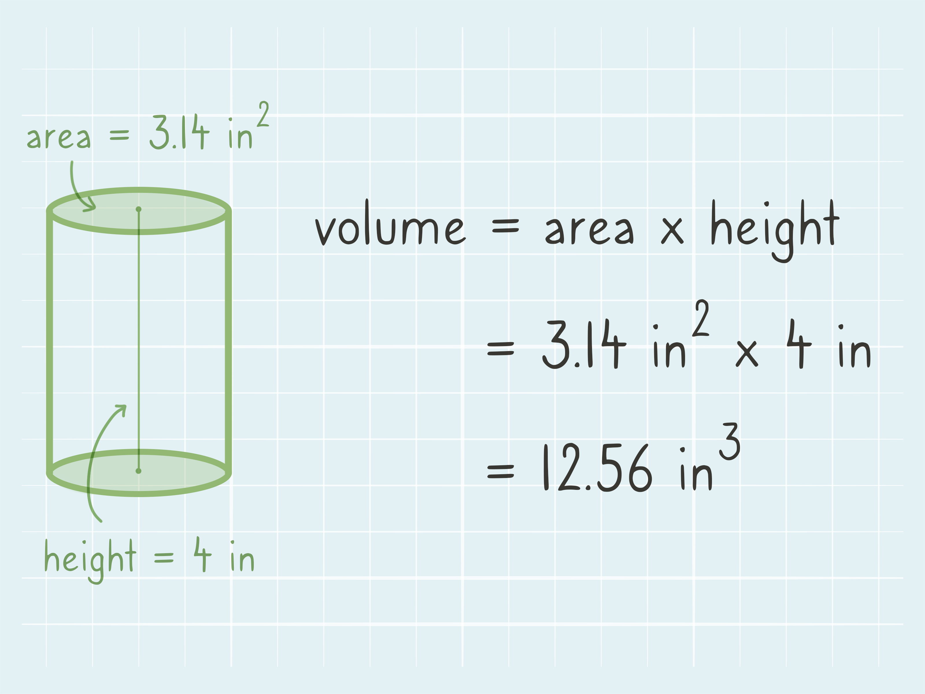 How To Calculate The Volume Of A Cylinder 4 Steps With