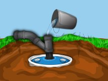 Small Septic Tank Systems