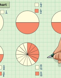 also how to estimate fractions steps with pictures wikihow rh