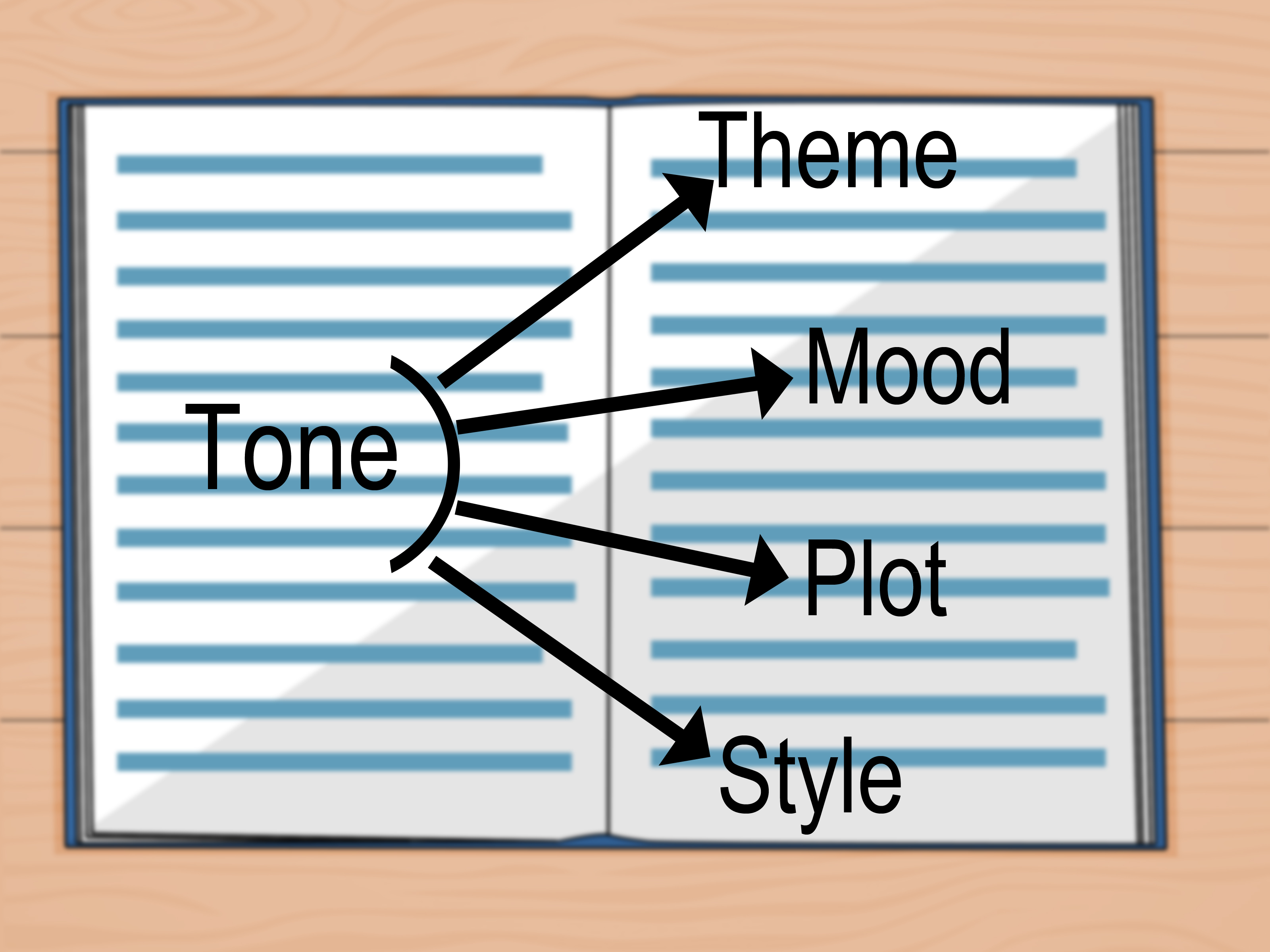Tone Vs Mood In Literature Tone And Mood By Adam Griffin