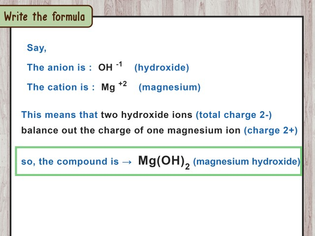 27 Ways to Write Ionic Compounds - wikiHow