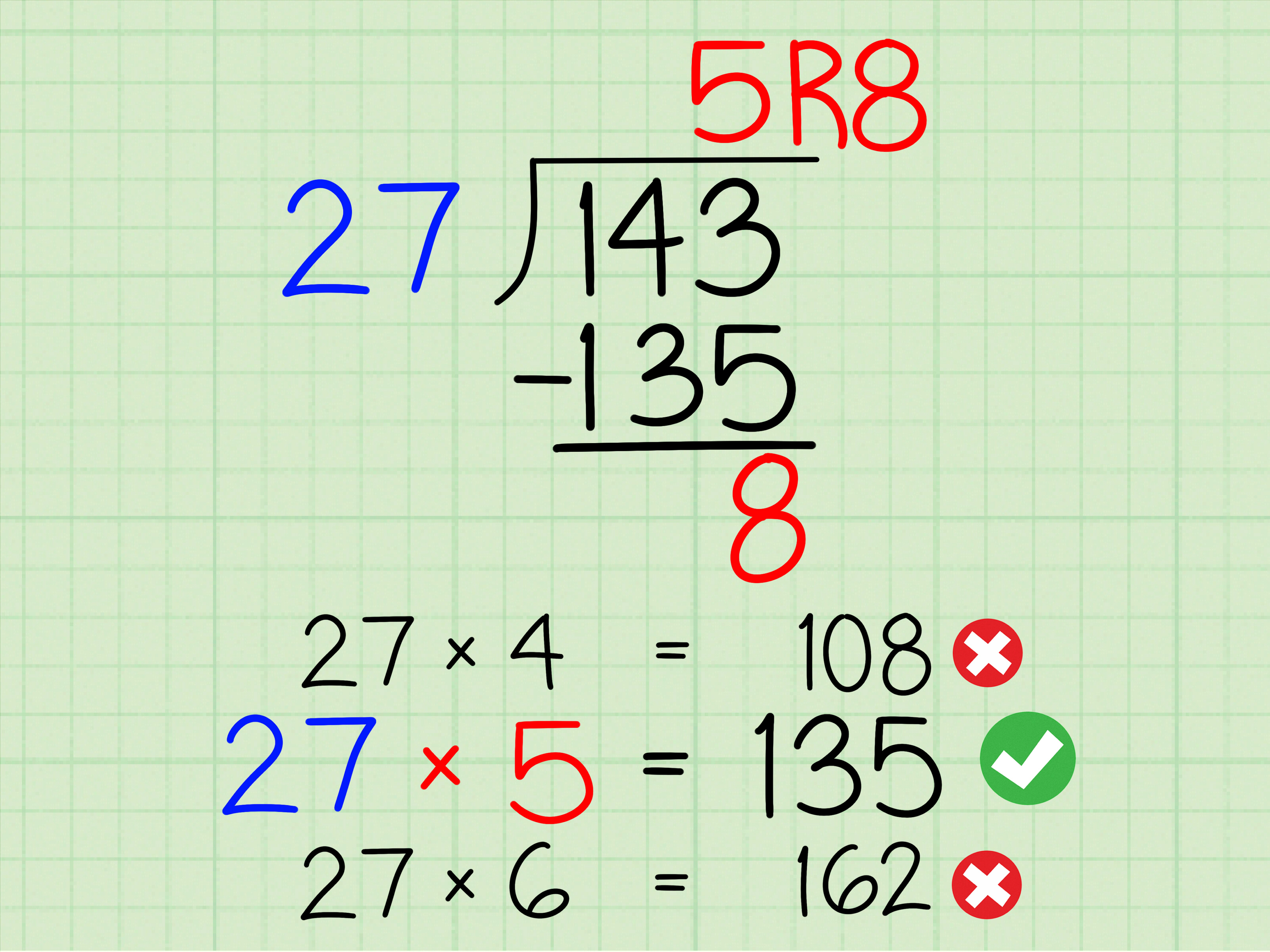 How To Divide By A Two Digit Number With Pictures