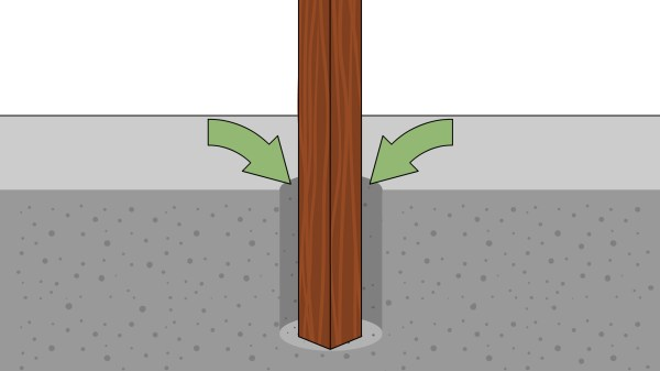 Install Wood Fence Post