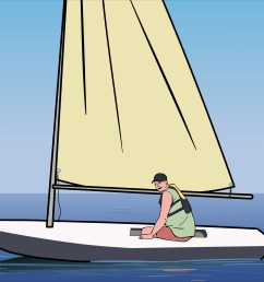 marine wiring diagram sailboat mast [ 3200 x 2400 Pixel ]