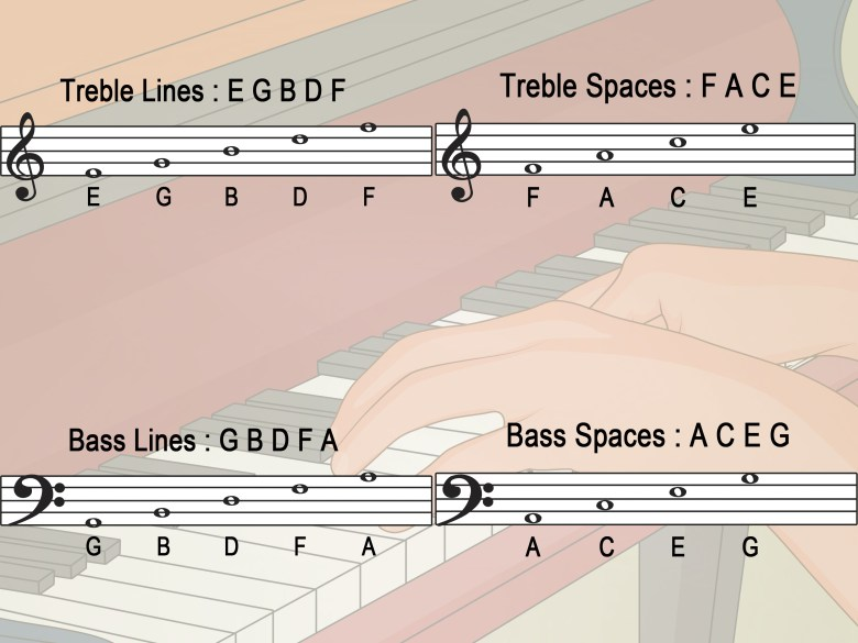 3 ways to play a casio keyboard (beginners) - wikihow