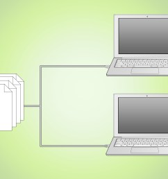 how to make your own ethernet cable and set up a network between two laptops using ethernet cable [ 3300 x 2400 Pixel ]