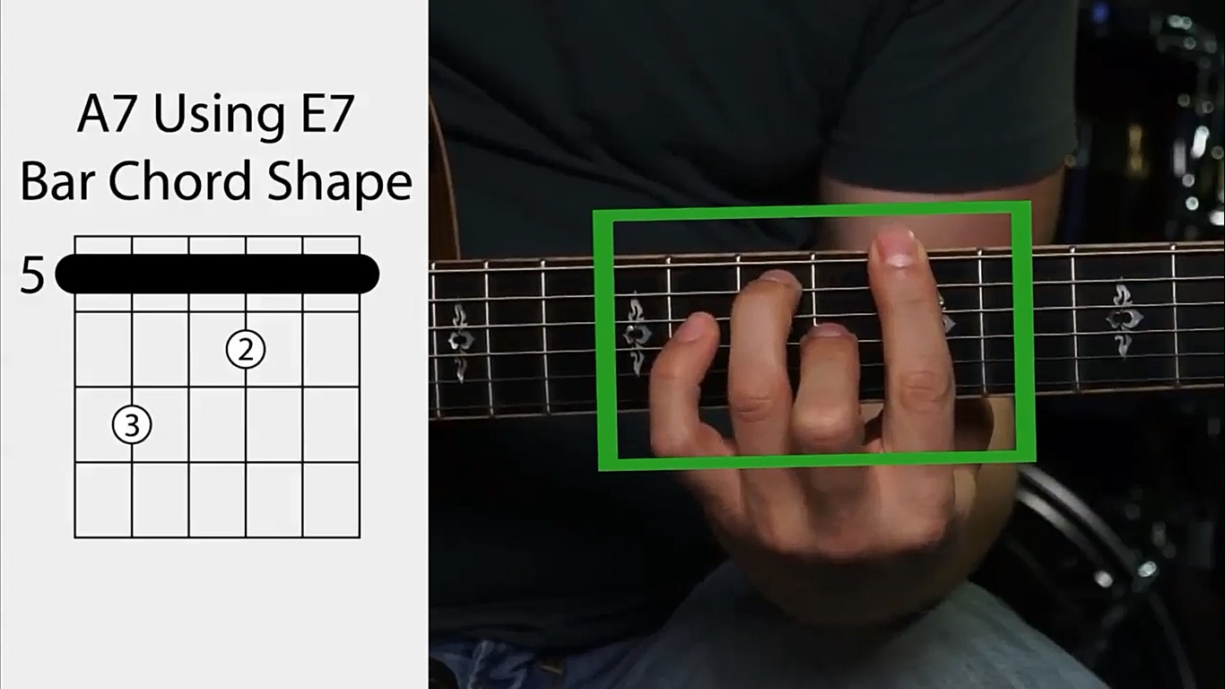 hight resolution of how to read chord diagrams