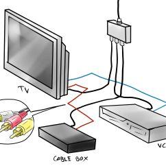 Cable Box Wiring Diagram Rover 75 Radio Xfinity Tv Phone