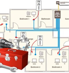 rv automatic transfer switch wiring diagram images wiring diagram wiring diagram rv conductor printable diagrams [ 3200 x 2400 Pixel ]
