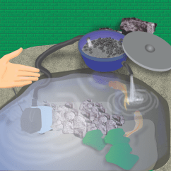 Building A Koi Pond Diagram Kicker Solo Baric L5 12 Wiring How To Build Filter System Wikihow