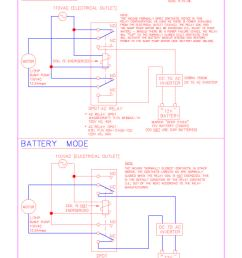 how to design a sump pump battery backup system [ 1275 x 1649 Pixel ]