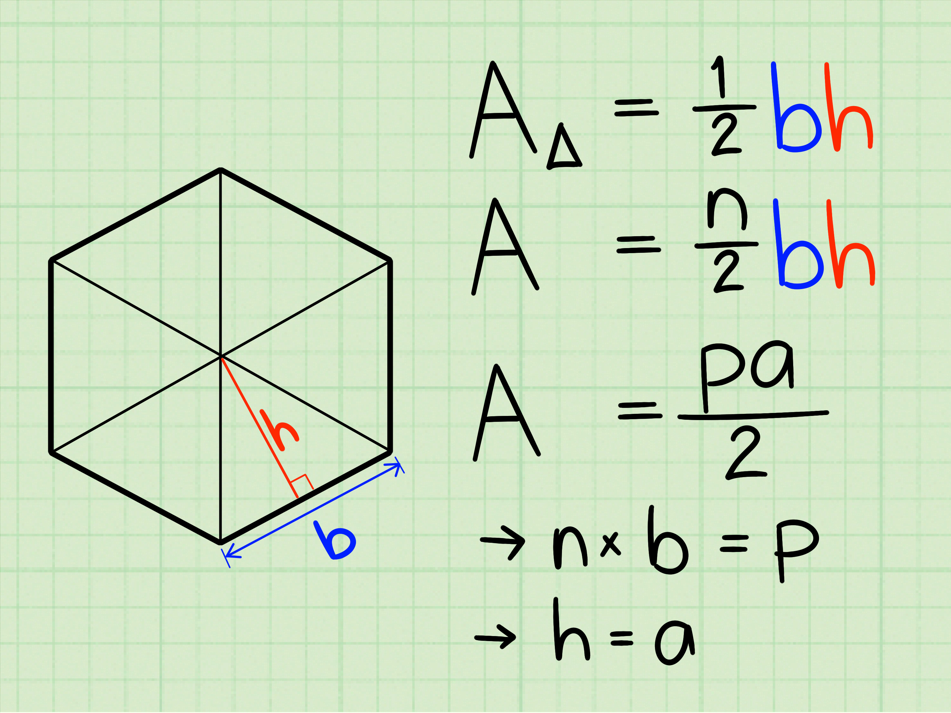 How To Find The Area Of Regular Polygons 7 Steps With