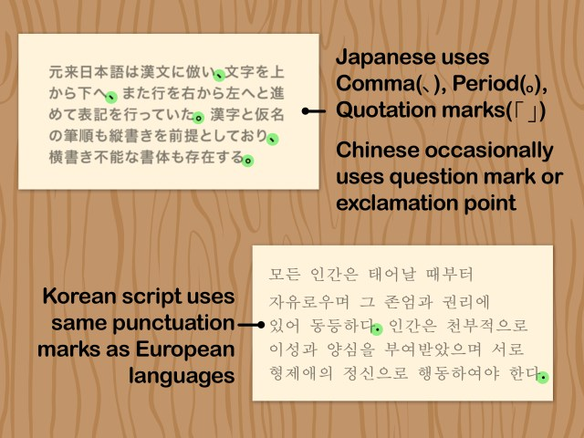 How to Tell Chinese, Japanese, and Korean Writing Apart: 24 Steps