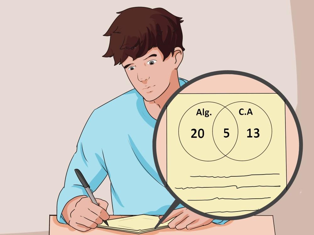 medium resolution of how to draw a venn diagram