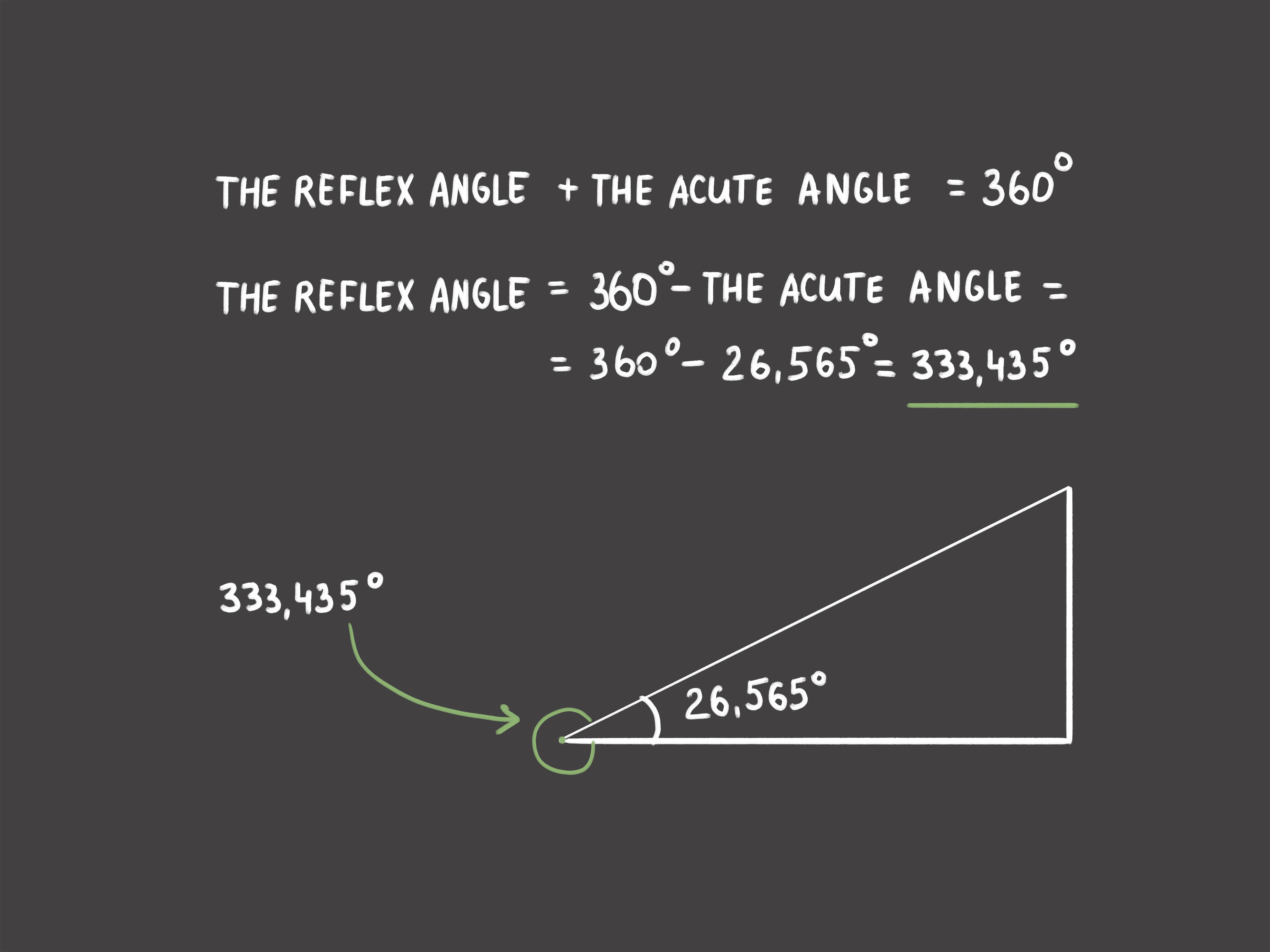 3 Ways To Measure An Angle Without A Protractor