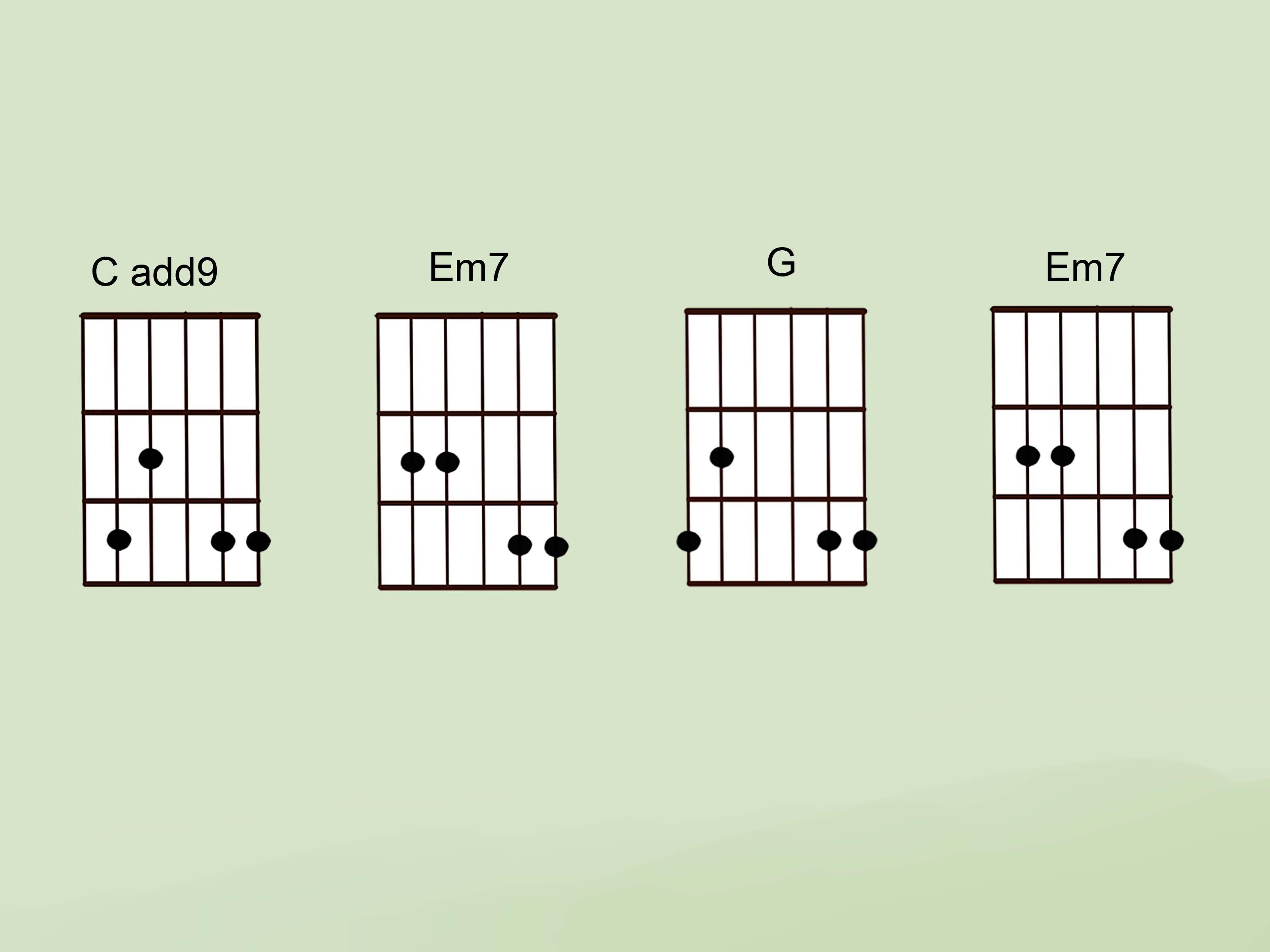 5 Manieres De Jouer Wonderwall A La Guitare