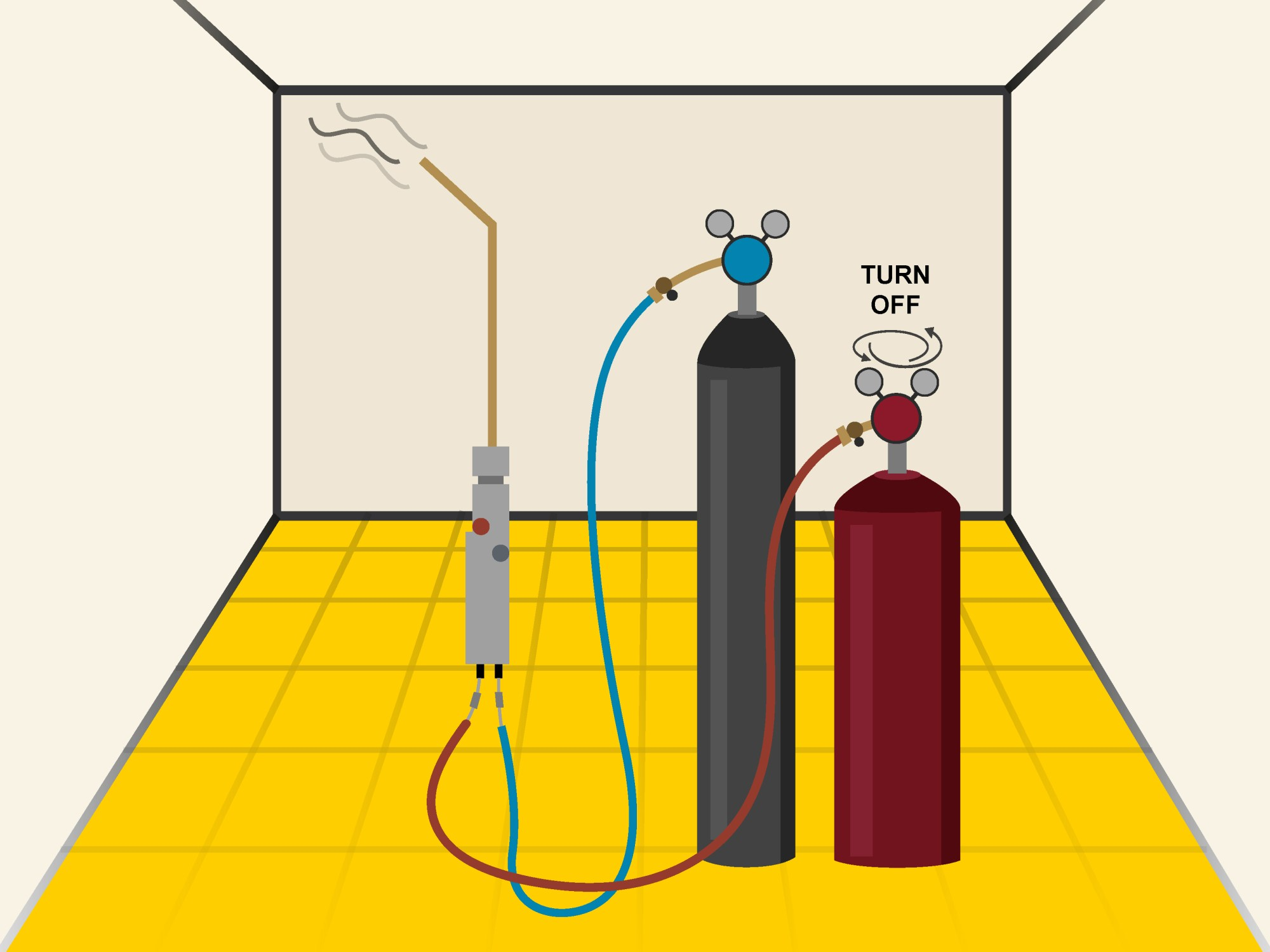 hight resolution of how to set up an oxy acetylene torch