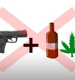 handgun safety diagram [ 2500 x 1875 Pixel ]