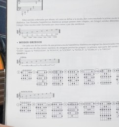 how to play the c major scale on guitar [ 1280 x 720 Pixel ]
