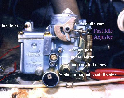 1971 Volkswagen Beetle Wiring Diagram How To Set The 34pict 3 Carburetor On An Aircooled