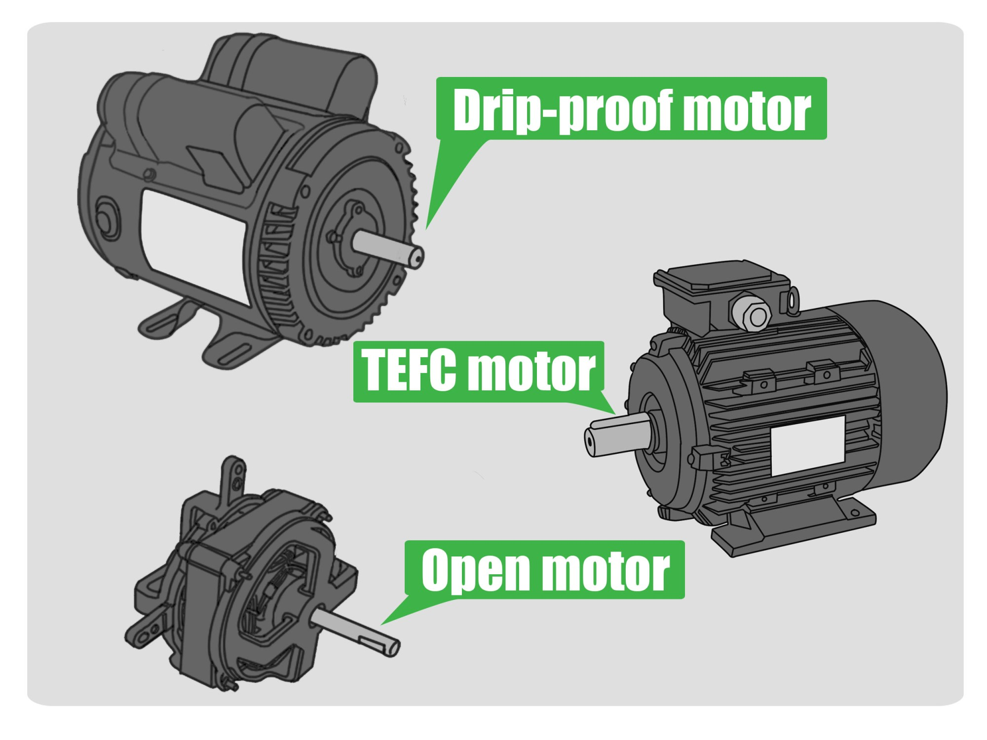 hight resolution of how to check an electric motor