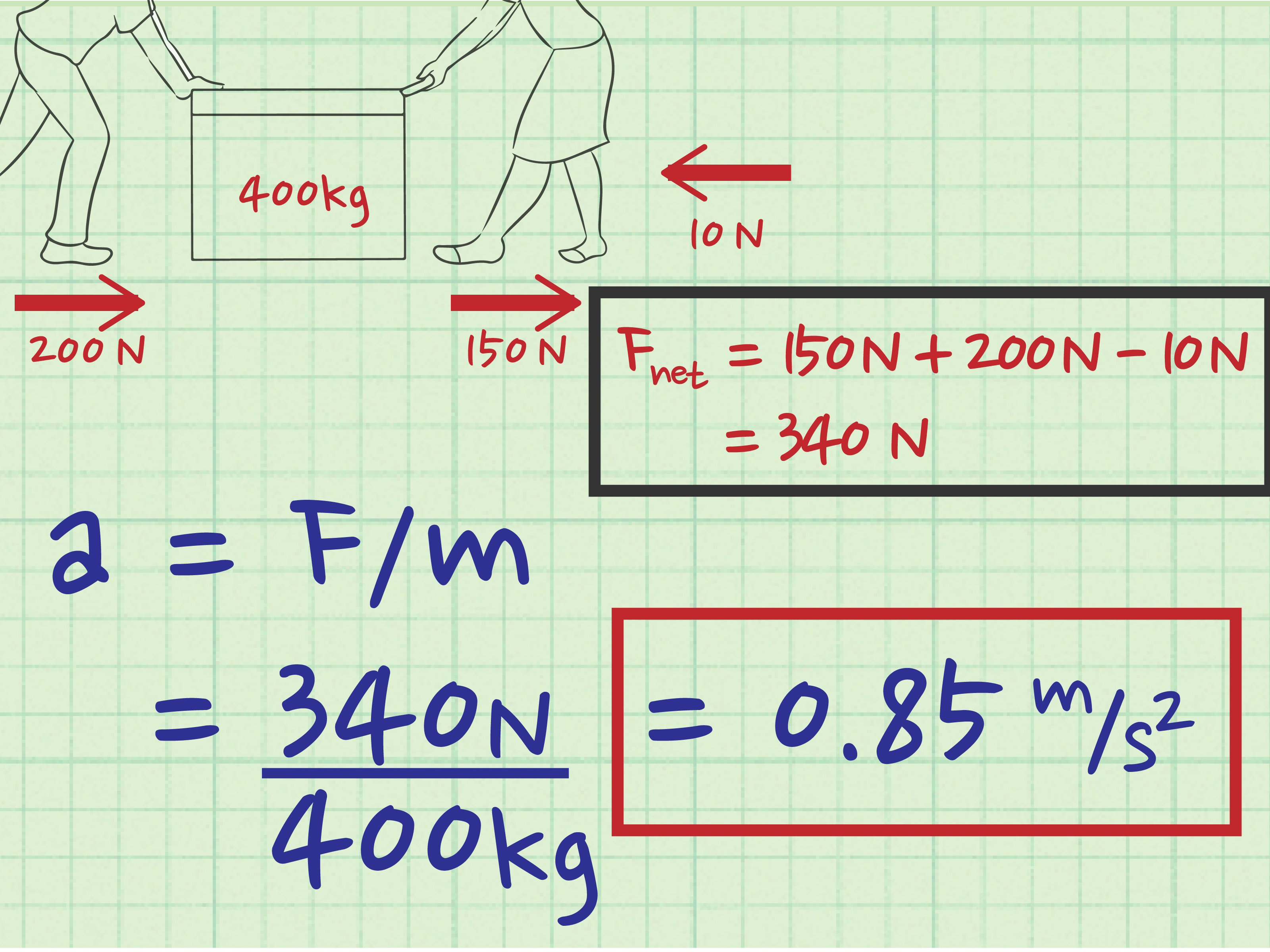 3 Ways To Calculate Acceleration