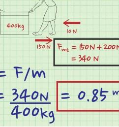 fnet diagram [ 3200 x 2400 Pixel ]