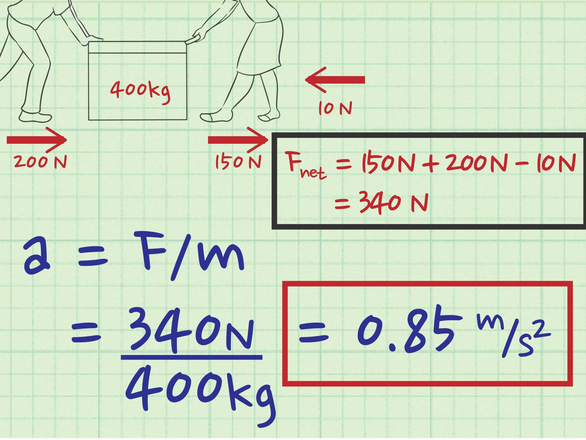 hight resolution of fnet diagram