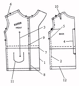 How to Read a Sewing Pattern: 5 Steps (with Pictures