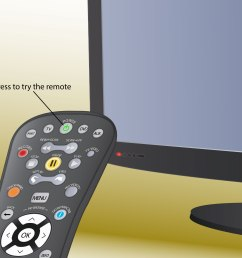 how to program an at t uverse remote control [ 3200 x 2400 Pixel ]
