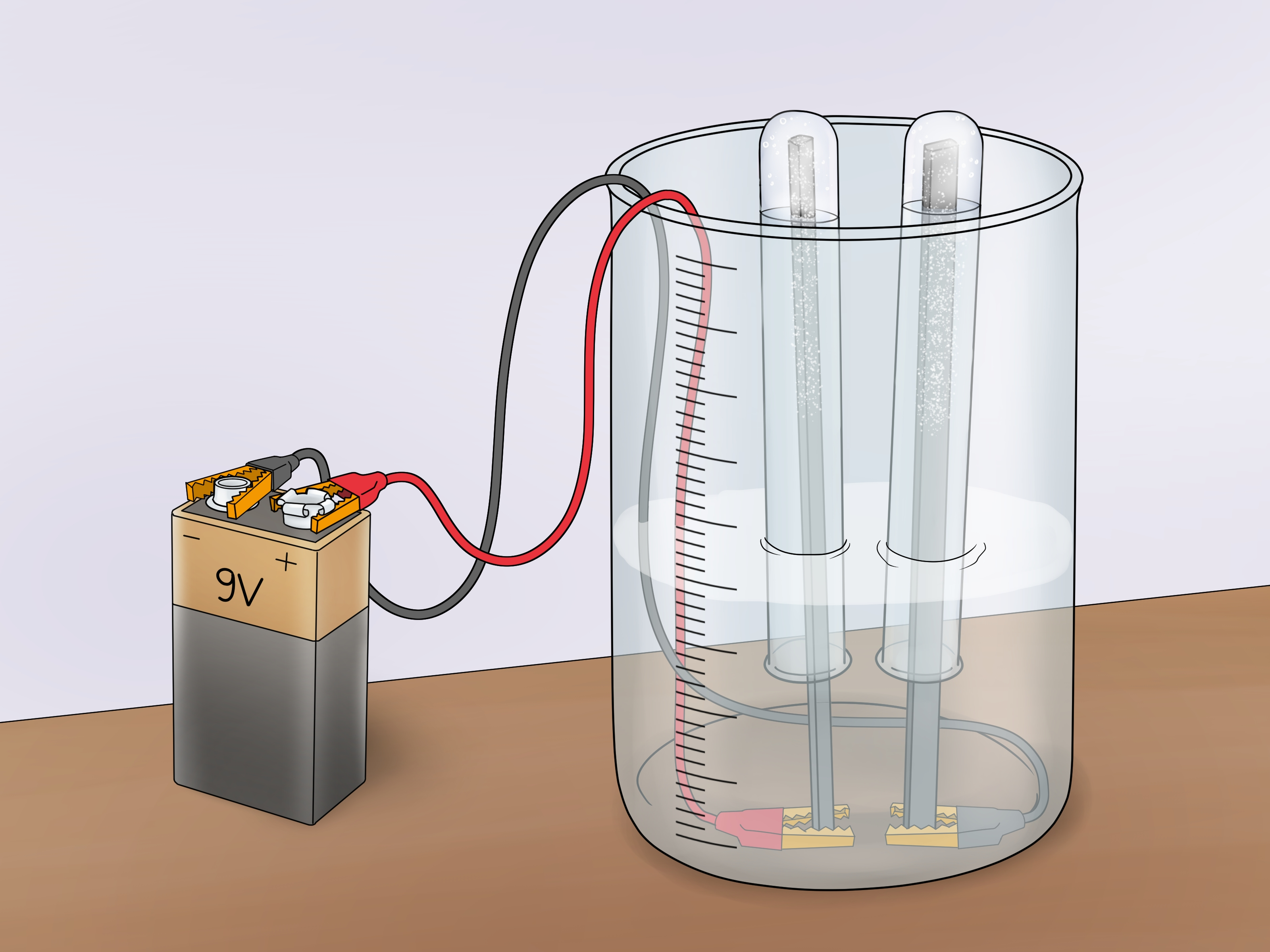 3 Ways To Prepare Hydrogen And Oxygen By Water Using