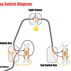 3 Way Switch Wiring Diagram Power To Light 12v Changeover Relay 2 Lights One Get Free