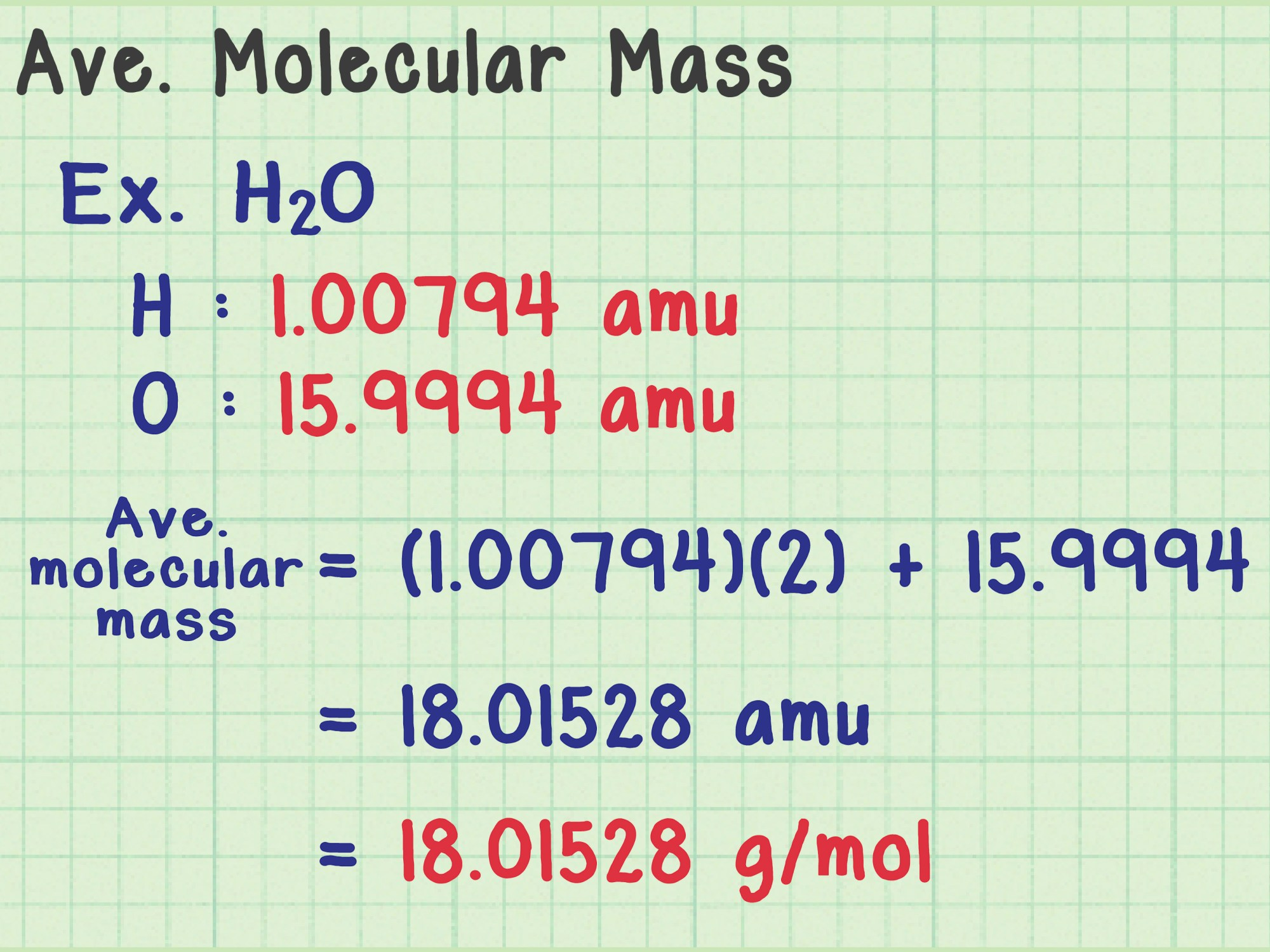hight resolution of how to find average atomic mass