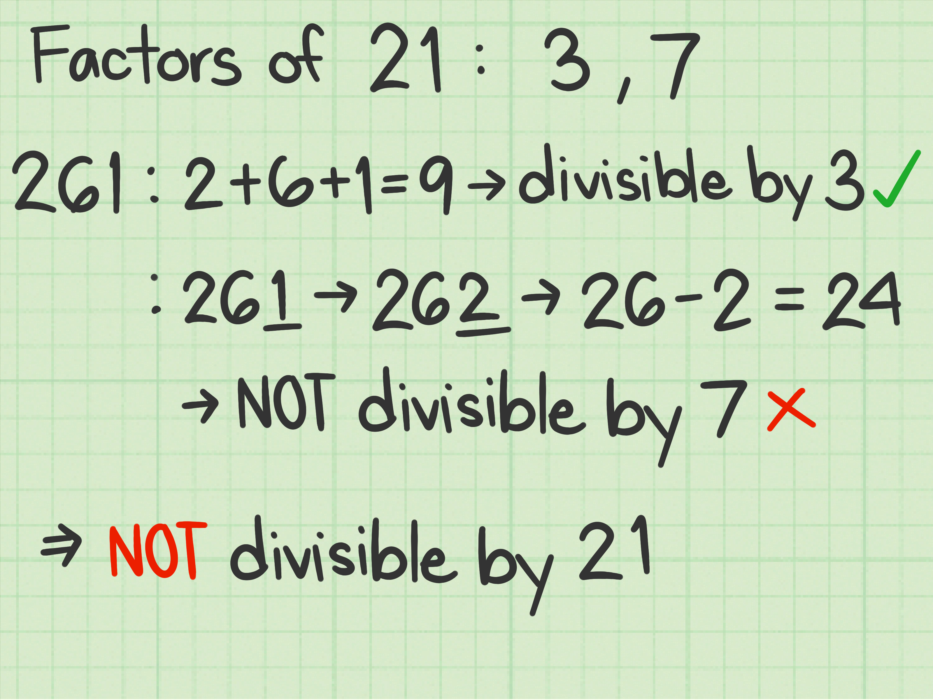 How To Find A Divisibility Rule For Composite Integers 15