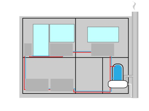 small resolution of piping a combi boiler diagram
