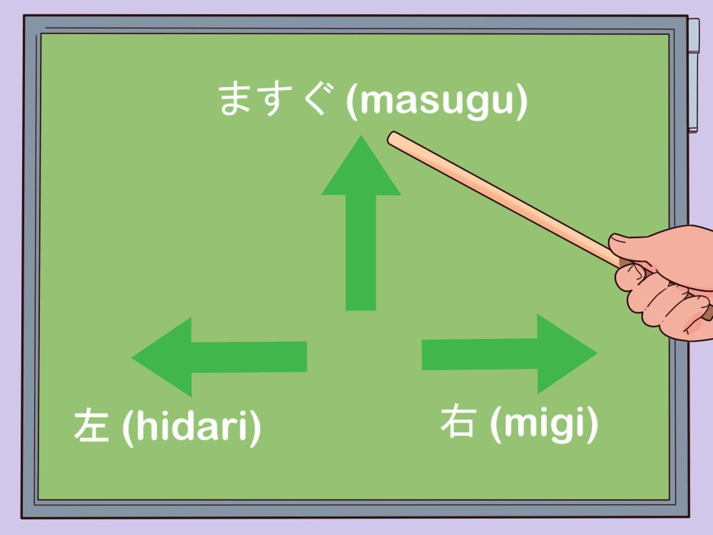 medium resolution of how to read and write japanese fast