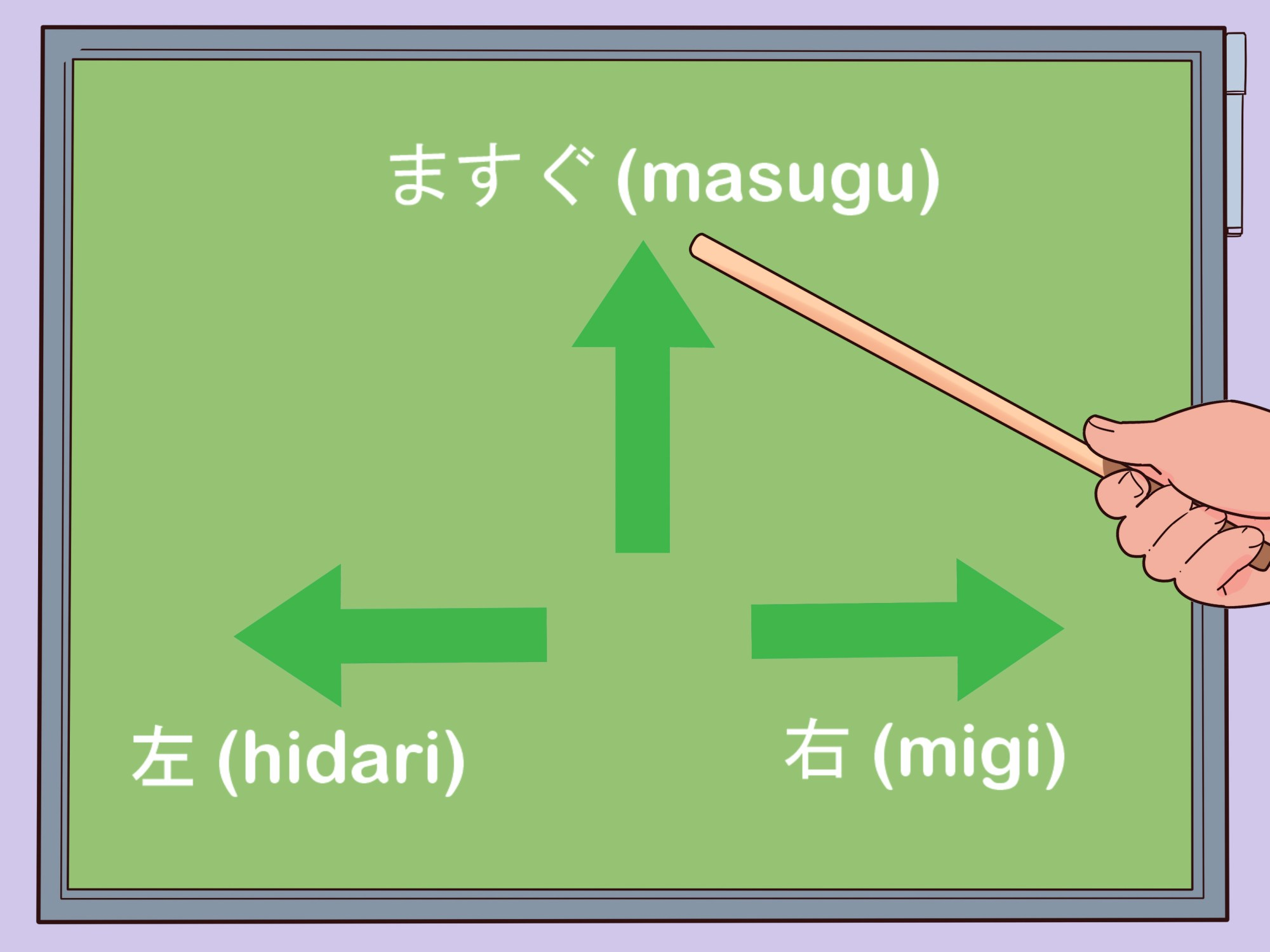 hight resolution of how to read and write japanese fast